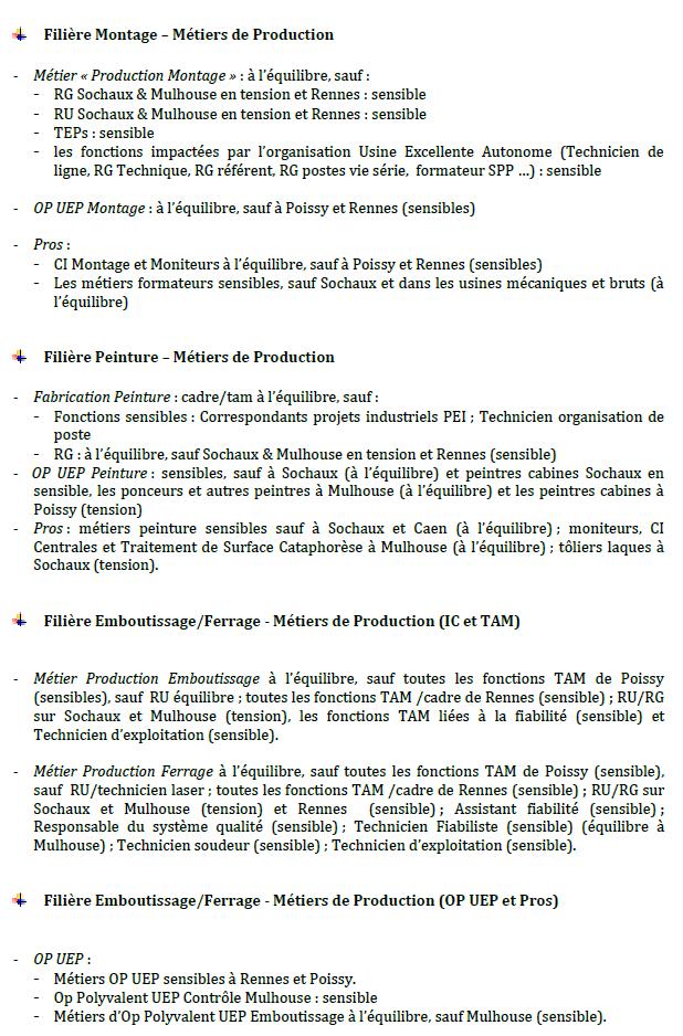 D_Droits_DAEC_2015_Salaries_12
